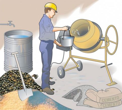 приготовлениян бетонной смеси