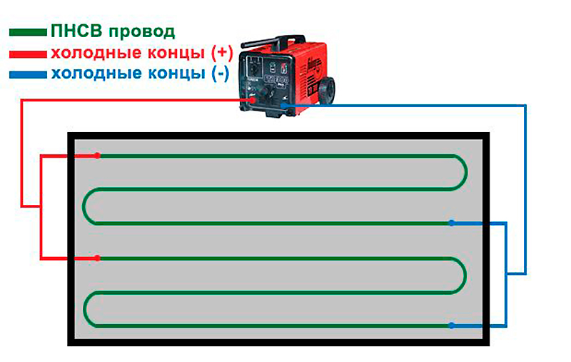 Провод ПНСВ