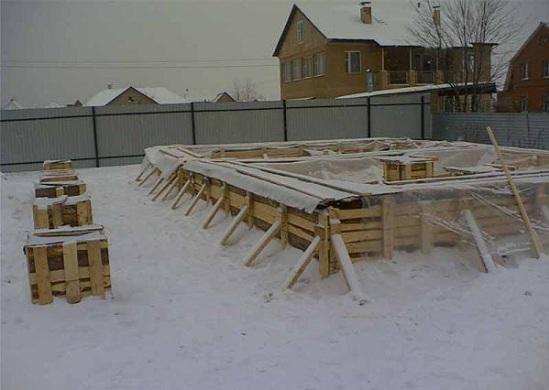 утепляющая конструкция