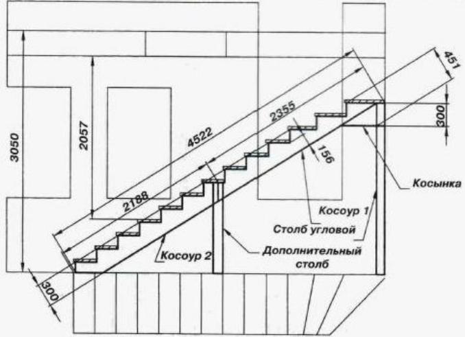 Наглядная схема лестницы