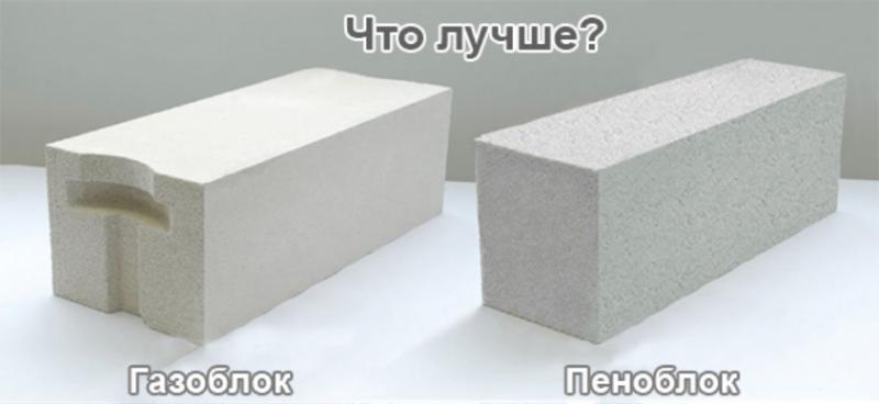 пеноблок и газоблок разница