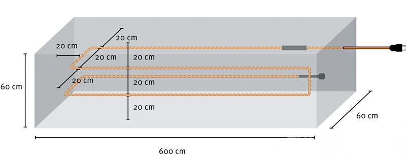 Схема расположения греющего кабеля в бетоне