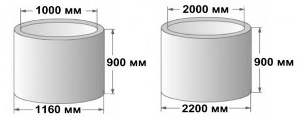 Размеры изделий бывают стандартные и индивидуальные