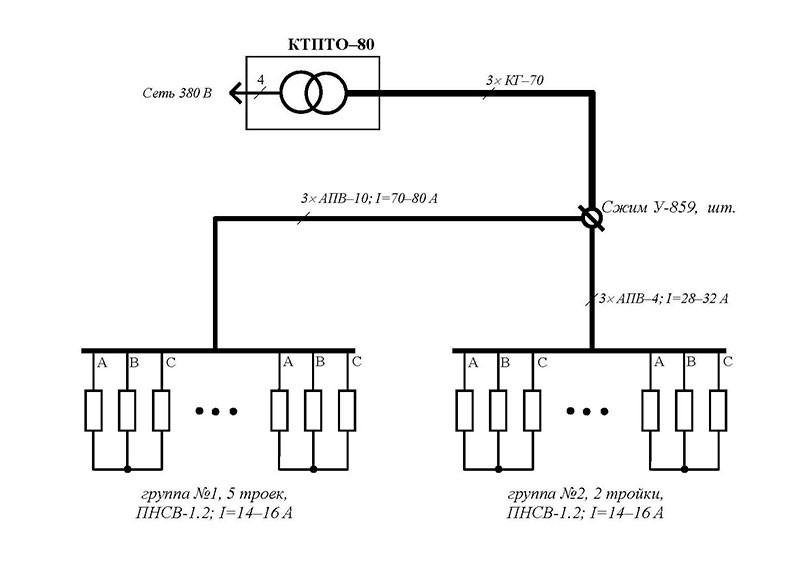 Схема подключения провода ПНСВ