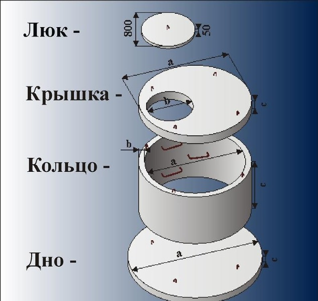 Устройства белого колодца