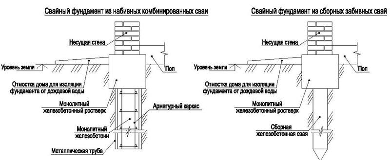 Свайные конструкции