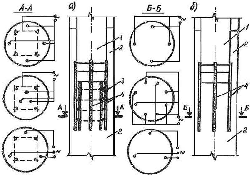 Схема размещения электродов в бетоне