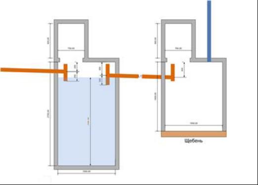 Схема септика из двух резервуаров