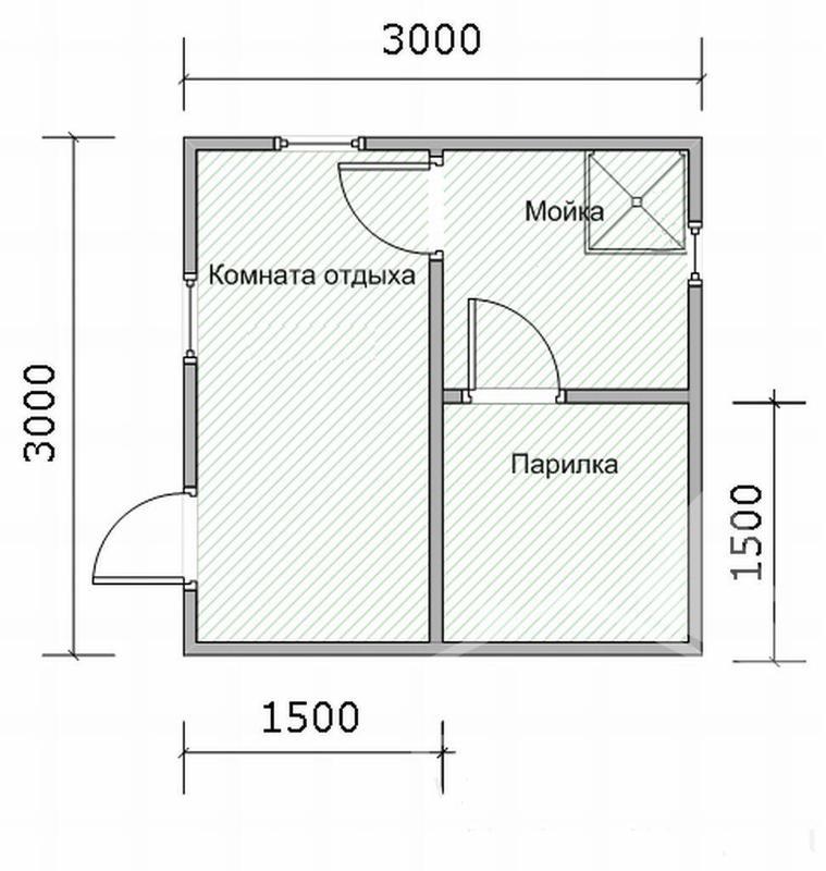Примерная схема бани