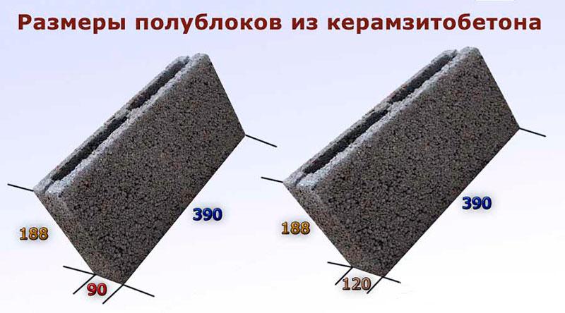 Размеры полублоков